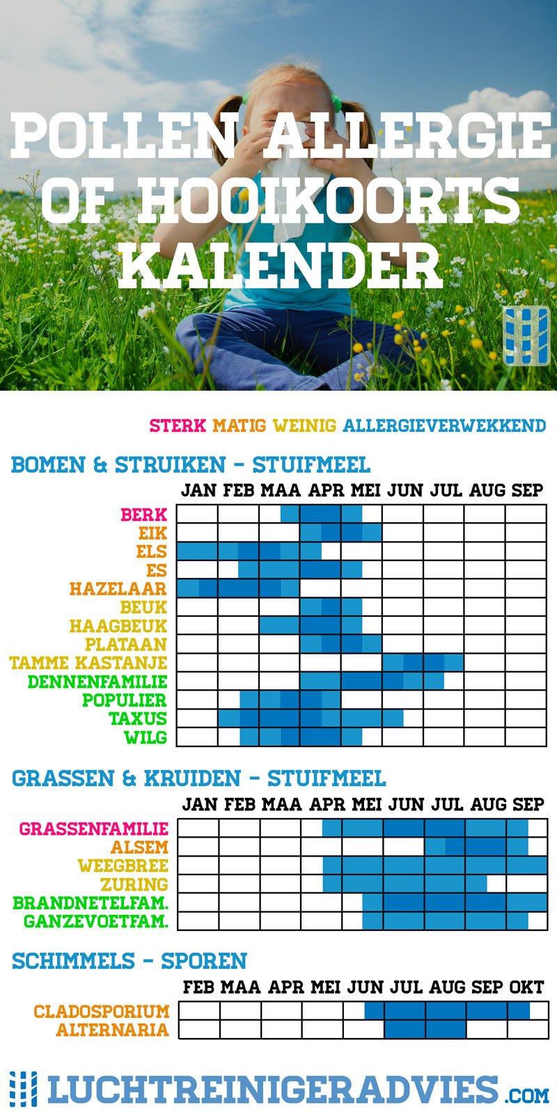 pollen allergie kalender of hooikoorts kalender luchtreinigeradvies