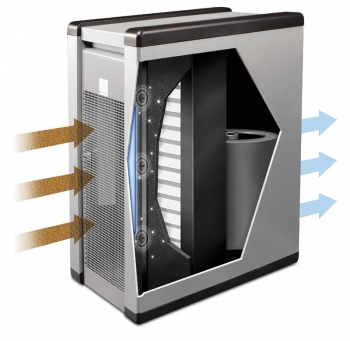 kijkje binnenin ioniserende luchtreiniger aerus lux guardian air platinum