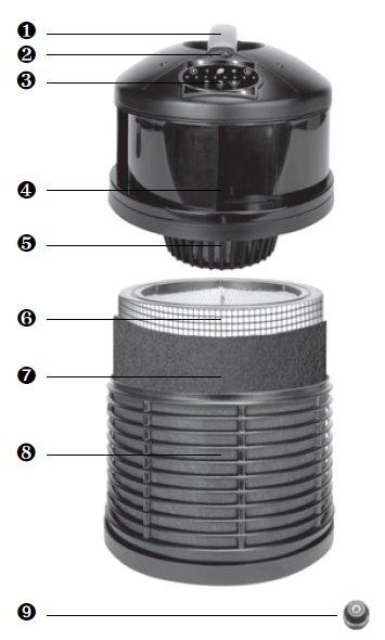 onderdelen filterqueen defender luchtreiniger