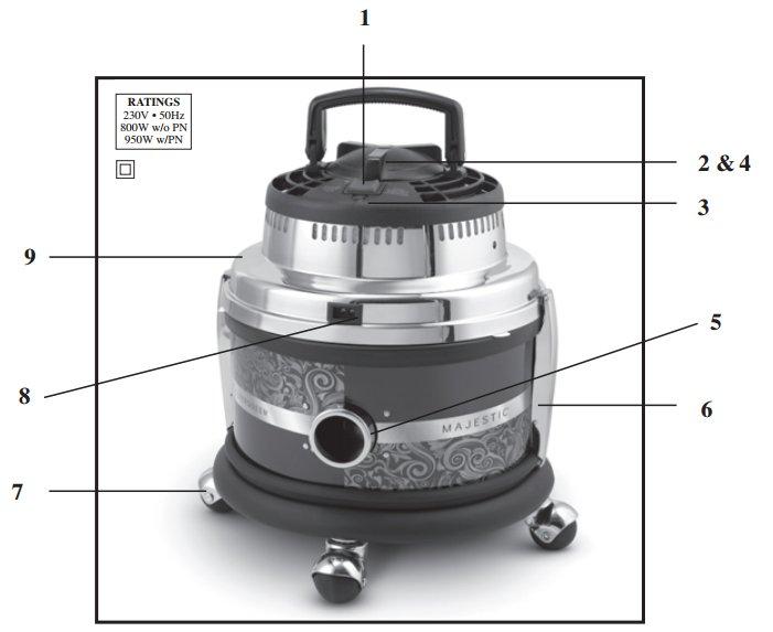 onderdelen filterqueen majestic oppervlaktereiniger