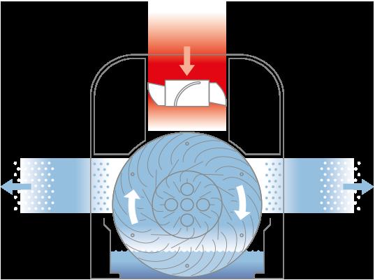 werking systeem luchtbevochtigingsschijven luchtwasser thuis boneco w490